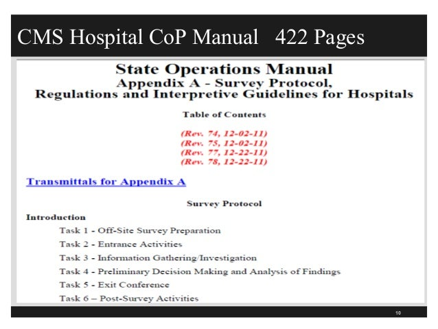 grievances complaints ex hospital rh slideshare net cms state operations manual 2018 hospital cms state operations manual 2016