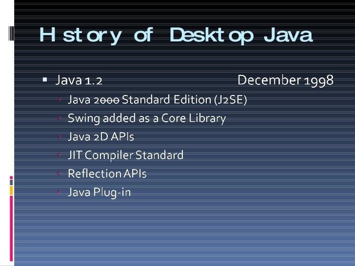 History of Desktop Java