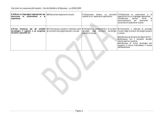 Curricolo La conoscenza del mondo – Circolo Didattico di Manzano – a.s.2008/2009 Pagina 3 6.Utilizza un linguaggio appropr...