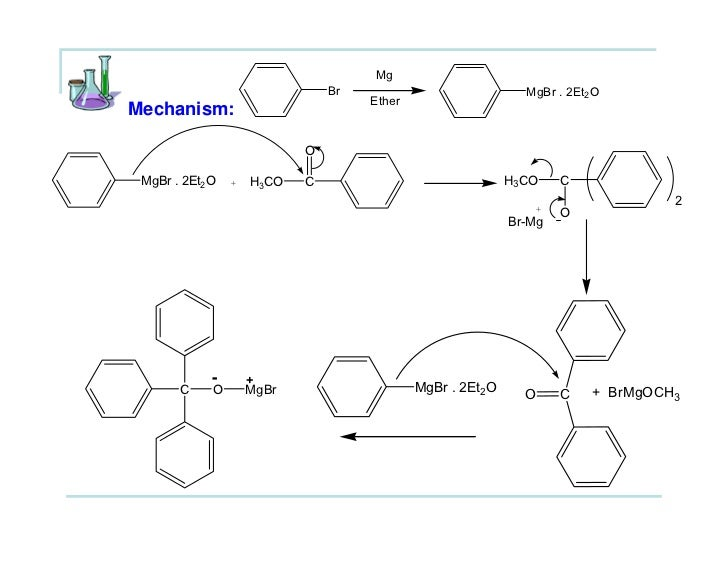Write a mechanism for the grignard reaction of benzophenone with phenylmagnesium bromide