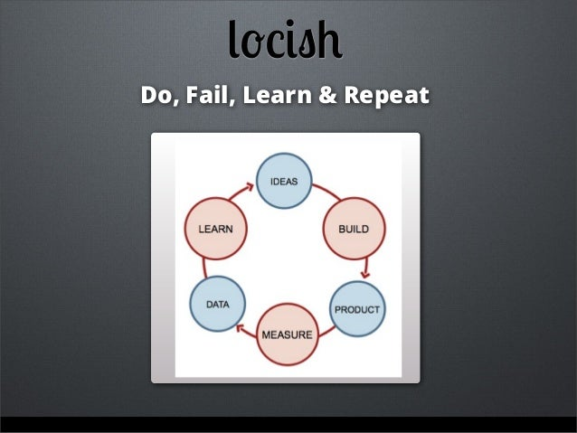 "!""#$%&Do, Fail, Learn & Repeat"