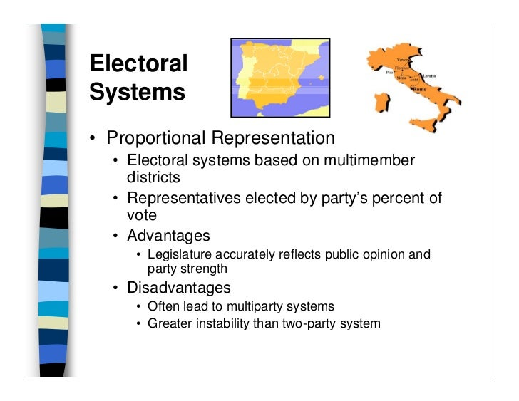 Should proportional representation be introduced in