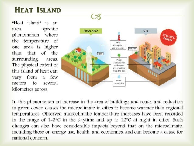 URBAN HEAT ISLAND EFFECT IN INDIA EBOOK
