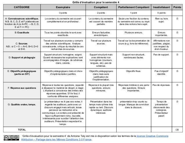 Grille valuation biologie semestre 4 - Definition de la grille aggir ...