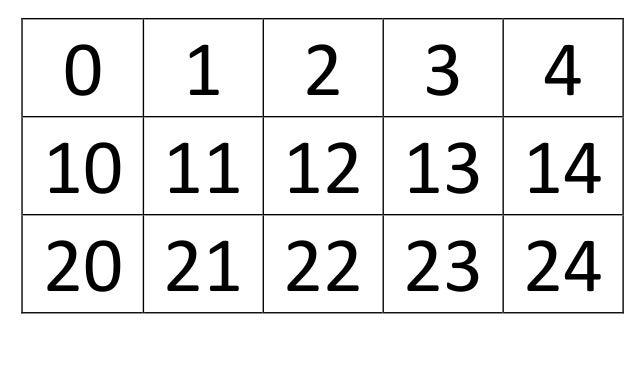 0 1 2 3 4 10 11 12 13 14 20 21 22 23 24