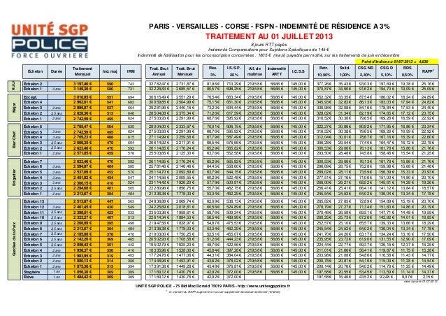 Grille indiciaire paris corse versailles fspn ir3 01 - Grille de salaire commissaire de police ...