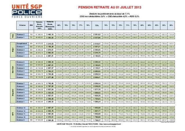 Grille indiciaire pension retraite 01 juillet2013 - Grille indiciaire pension alimentaire ...
