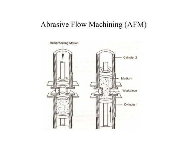 Grinding and economics of machining operation