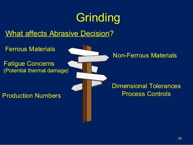 how does grinding material affect grinding Surface finish is better also the surface roughness increased with an increase in depth of cut and feed shih et al2 conducted the experiment to investigate the effect of wheel speed, coolant flow rate and truing on zirconia and m2 tool steel using a vitreous bond cbn wheel for high speed grinding the author found that.