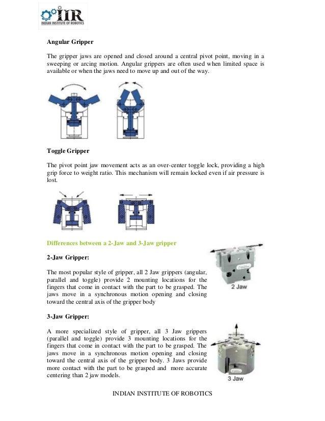 indian institutte of robotics grippers. Black Bedroom Furniture Sets. Home Design Ideas