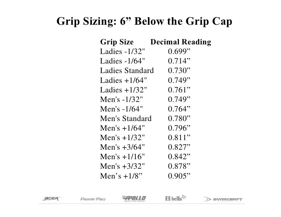 Golf Club Grip Sizing