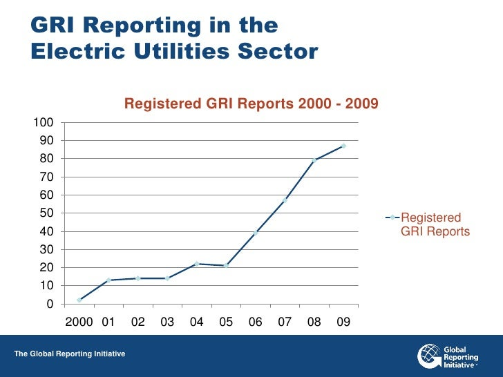 GRI Reporting in the Electric Utilities Sector<br />