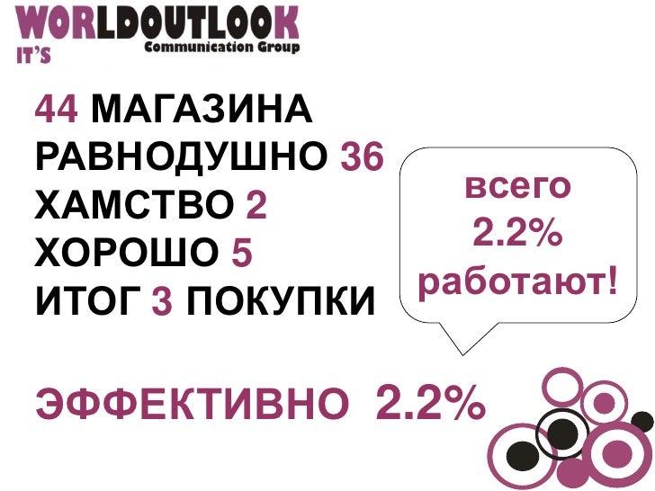 44 МАГАЗИНАРАВНОДУШНО 36                 всегоХАМСТВО 2                 2.2%ХОРОШО 5               работают!ИТОГ 3 ПОКУПКИ...