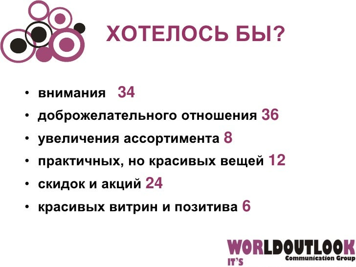ХОТЕЛОСЬ БЫ?• внимания 34• доброжелательного отношения 36• увеличения ассортимента 8• практичных, но красивых вещей 12• ск...