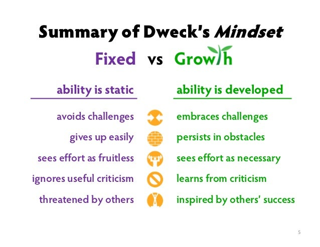 Research on Success: Grit, growth mindset, and the marshmallow test