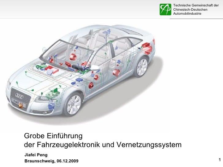 Jiafei Peng Braunschweig, 06.12.2009 Grobe Einführung  der Fahrzeugelektronik und Vernetzungssystem