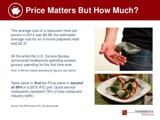 Price Matters But How Much? The average cost of a restaurant meal per person in 2014 was $6.96; the estimated average cost...