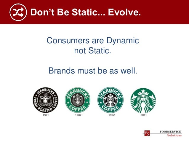Don't Be Static... Evolve. Consumers are Dynamic not Static. Brands must be as well.