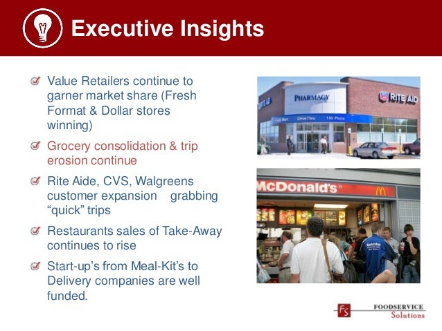 Executive Insights Value Retailers continue to garner market share (Fresh Format & Dollar stores winning) Grocery consolid...