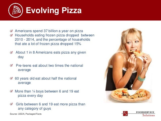 Evolving Pizza Americans spend 37 billion a year on pizza Households eating frozen pizza dropped between 2010 - 2014, and ...