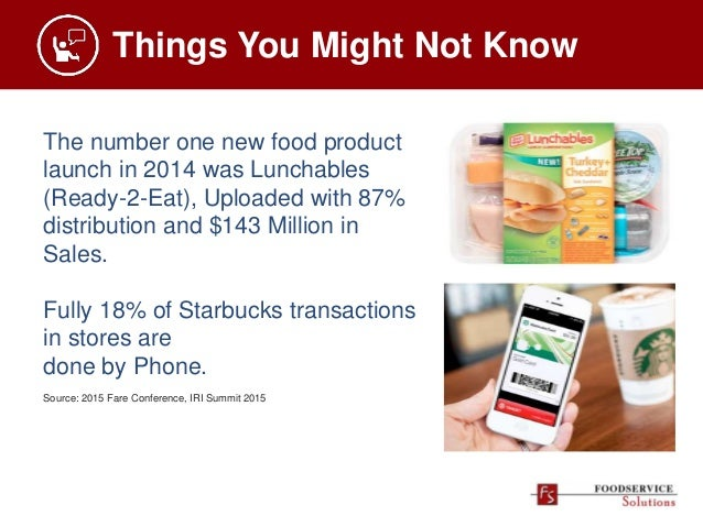 Things You Might Not Know The number one new food product launch in 2014 was Lunchables (Ready-2-Eat), Uploaded with 87% d...
