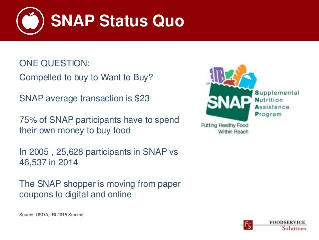 SNAP Status Quo ONE QUESTION: Compelled to buy to Want to Buy? SNAP average transaction is $23 75% of SNAP participants ha...