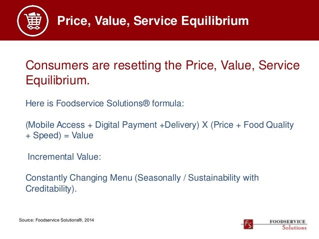 Price, Value, Service Equilibrium Consumers are resetting the Price, Value, Service Equilibrium. Here is Foodservice Solut...