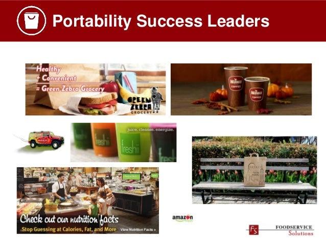 Portability Success Leaders