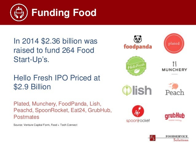 Funding Food In 2014 $2.36 billion was raised to fund 264 Food Start-Up's. Hello Fresh IPO Priced at $2.9 Billion Plated, ...