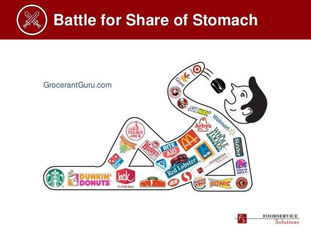 Battle for Share of Stomach GrocerantGuru.com