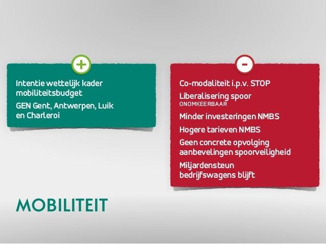Intentie wettelijk kader  mobiliteitsbudget  GEN Gent, Antwerpen, Luik  en Charleroi  Co-modaliteit i.p.v. STOP  Liberalis...