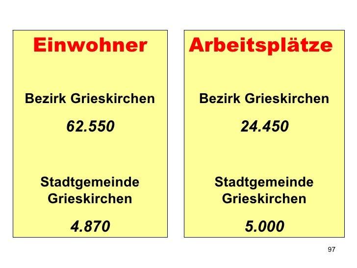 Einwohner Bezirk Grieskirchen 62.550 Stadtgemeinde Grieskirchen 4.870 Arbeitsplätze   Bezirk Grieskirchen 24.450 Stadtgeme...