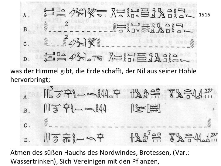 1516 was der Himmel gibt, die Erde schaf, der Nil aus seiner Höhle hervorbringt;  Atmen de...