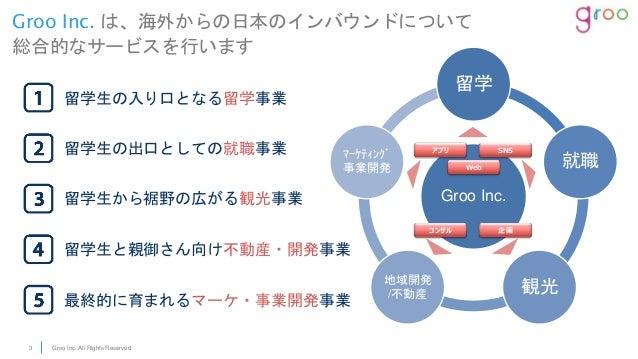 Groo inc設立趣意書 Slide 3