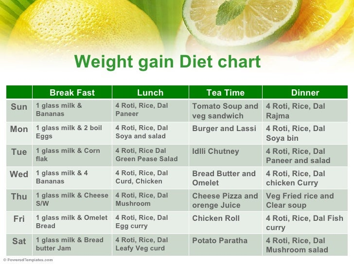Indian Food Diet Plan For Weight Gain