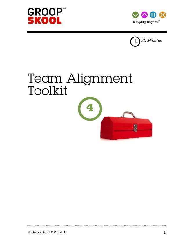 © Groop Skool 2010-2011 TM Simplify Digital. 1 Team Alignment Toolkit 30 Minutes 4