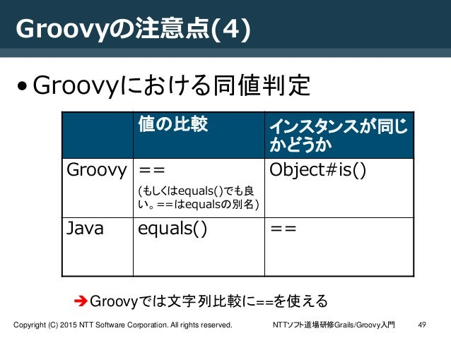 NTTソフト道場研修Grails/Groovy入門Copyright (C) 2015 NTT Software Corporation. All rights reserved. 49 Groovyの注意点(4) •Groovyにおける同値判...