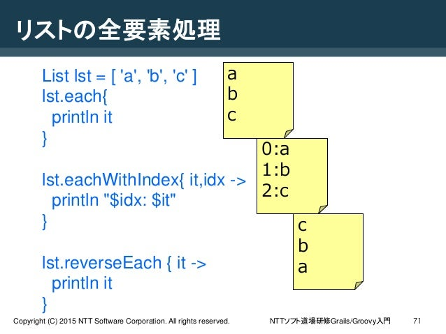 NTTソフト道場研修Grails/Groovy入門Copyright (C) 2015 NTT Software Corporation. All rights reserved. 71 リストの全要素処理 List lst = [ 'a', ...