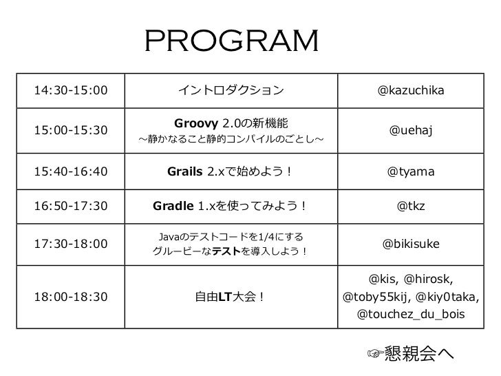 G* Workshop in Fukuoka - Introduction Slide 3