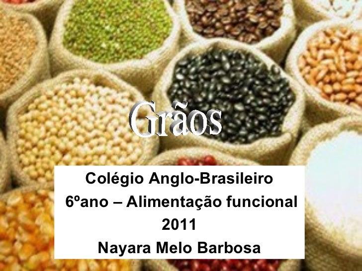 Colégio Anglo-Brasileiro6ºano – Alimentação funcional            2011    Nayara Melo Barbosa