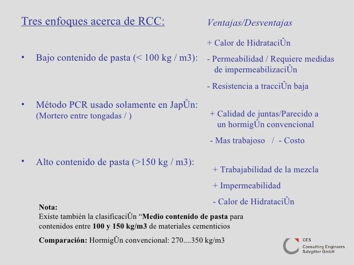 <ul><li>Tres enfoques acerca de RCC: </li></ul><ul><li>Bajo contenido de pasta (< 100 kg / m3): </li></ul><ul><li>Método P...