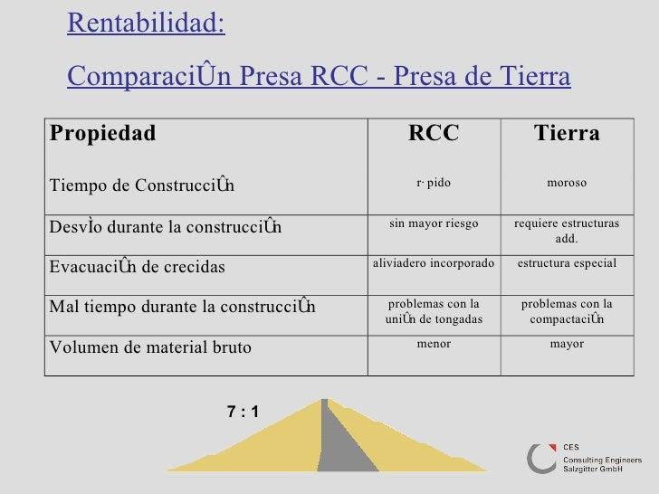 Rentabilidad: Comparación Presa RCC - Presa de Tierra 7 : 1
