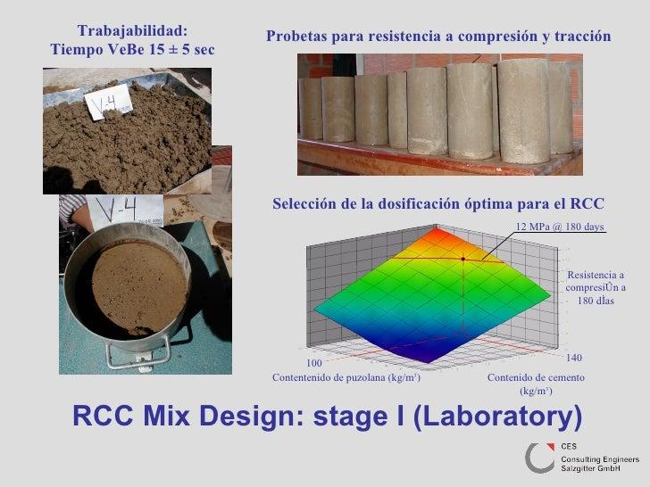 RCC Mix Design: stage I (Laboratory) Trabajabilidad: Tiempo VeBe 15  ±   5 sec Probetas para resistencia a compresión y tr...