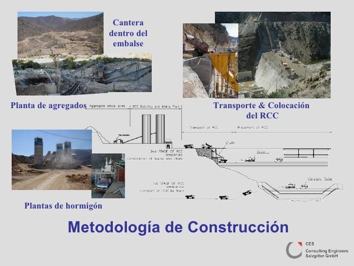 Metodología de Construcción Plantas de hormigón Transporte & Colocación  del RCC Planta de agregados Cantera dentro del em...