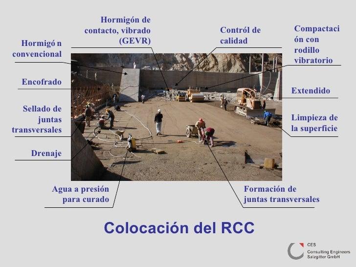 Colocación del RCC Drenaje Agua a presión para curado Formación de juntas transversales Encofrado Compactación con rodillo...