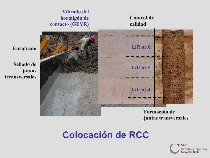 Colocación de RCC Formación de juntas transversales Sellado de juntas treansversales Encofrado Vibrado del hormigón de con...
