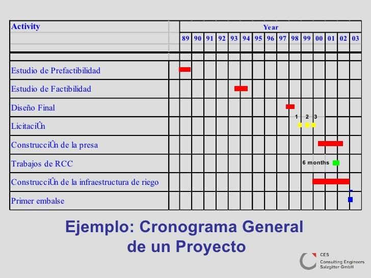 Ejemplo: Cronograma General  de un Proyecto