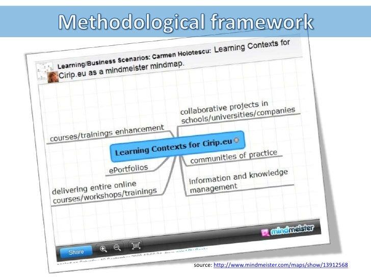 Multimedia objects embedded<br />audio<br />images<br />presentations<br />polls<br />(live) video<br />mindmaps<br />live...
