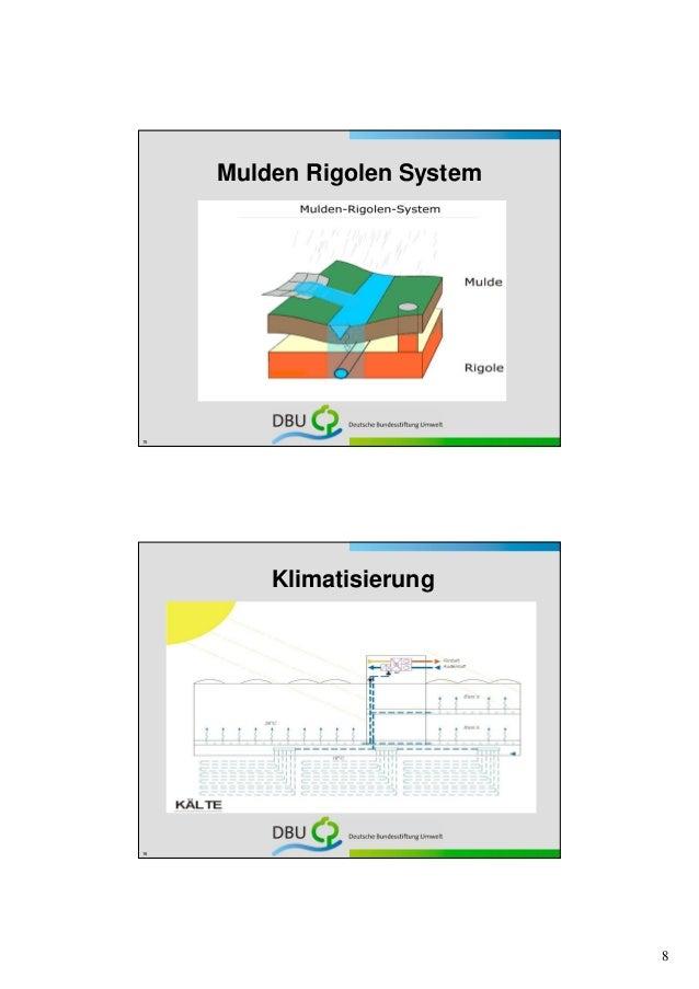 Mulden Rigolen System15         Klimatisierung16                             8