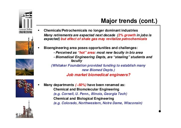 Grossmann - Trends in Chemical Engineering Education: a U S